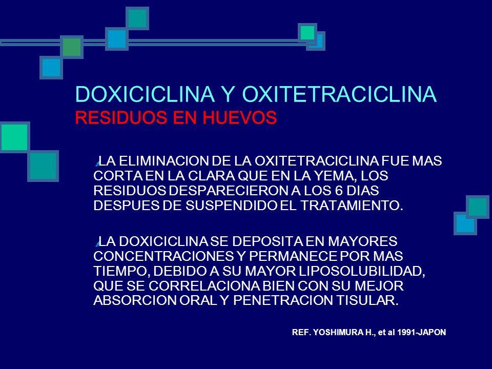 DOXICICLINA Y OXITETRACICLINA RESIDUOS EN HUEVOS