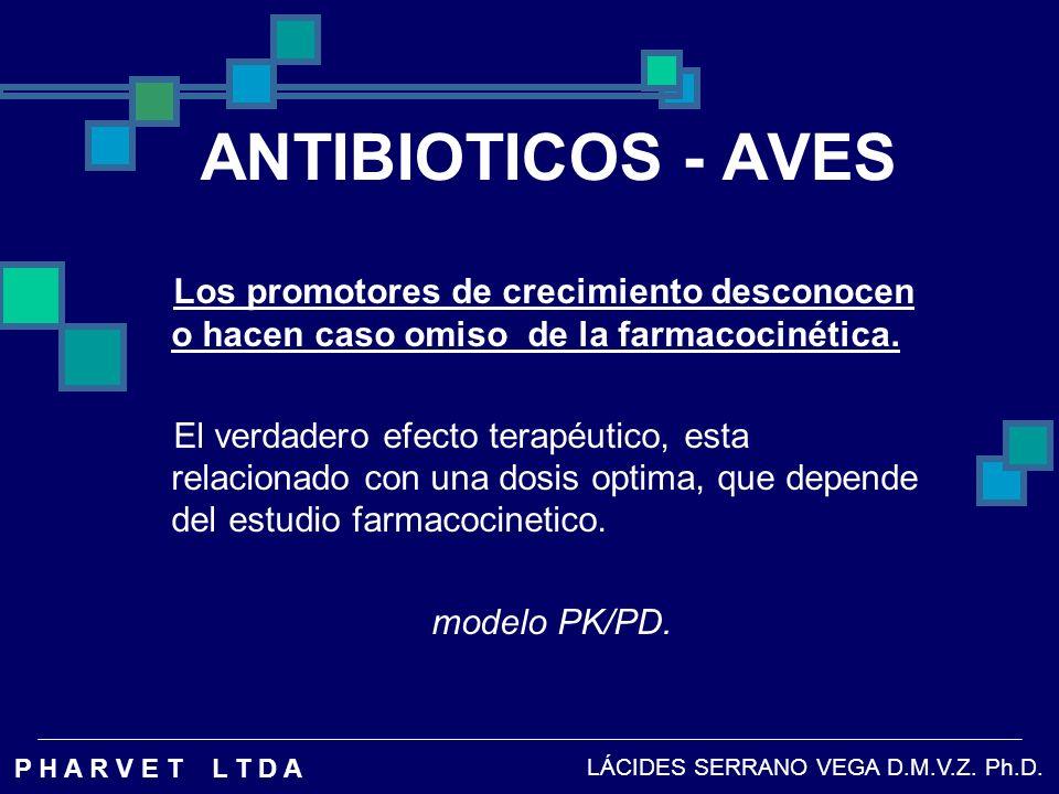 ANTIBIOTICOS - AVES Los promotores de crecimiento desconocen o hacen caso omiso de la farmacocinética.