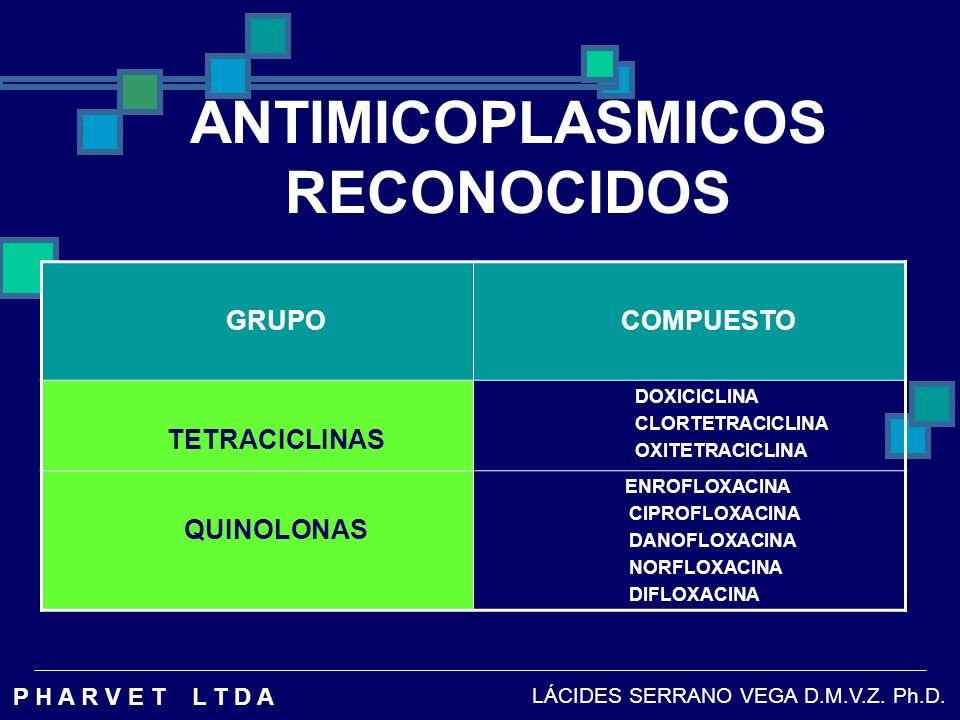 ANTIMICOPLASMICOS RECONOCIDOS