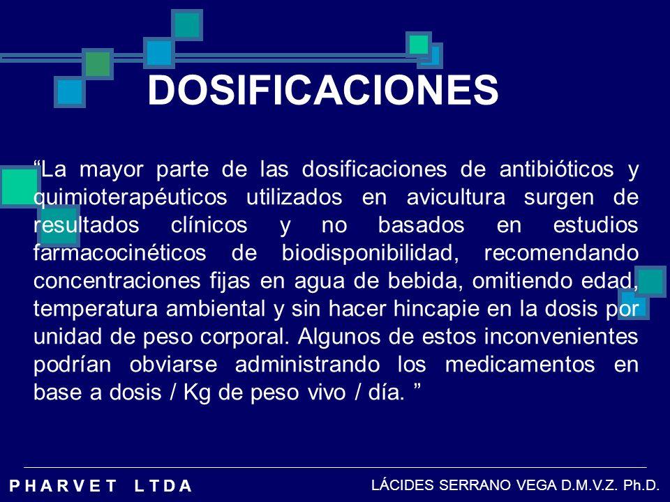 DOSIFICACIONES