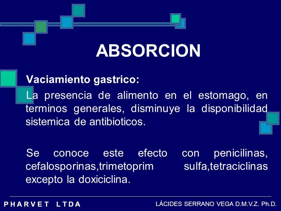 ABSORCION Vaciamiento gastrico: