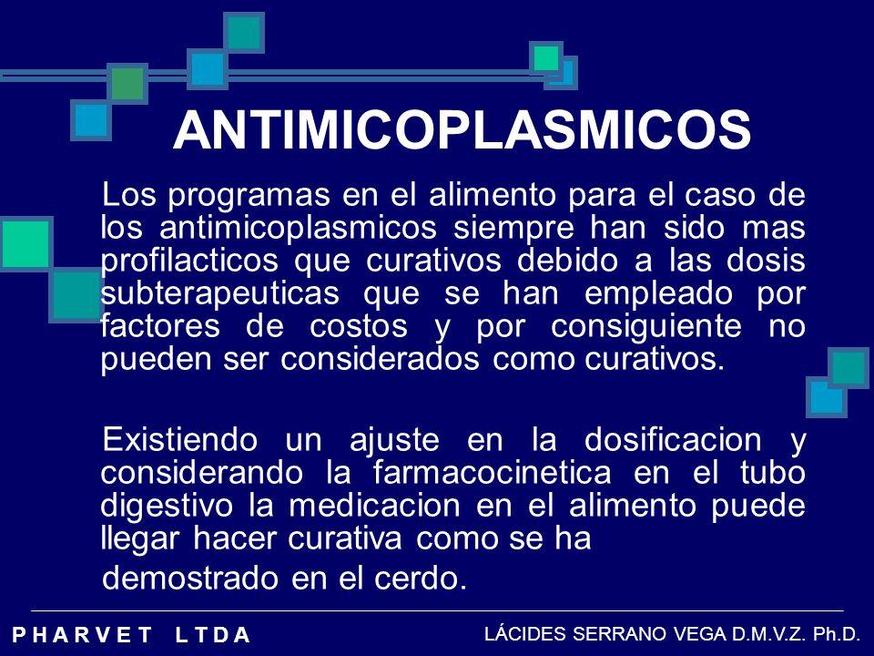 ANTIMICOPLASMICOS