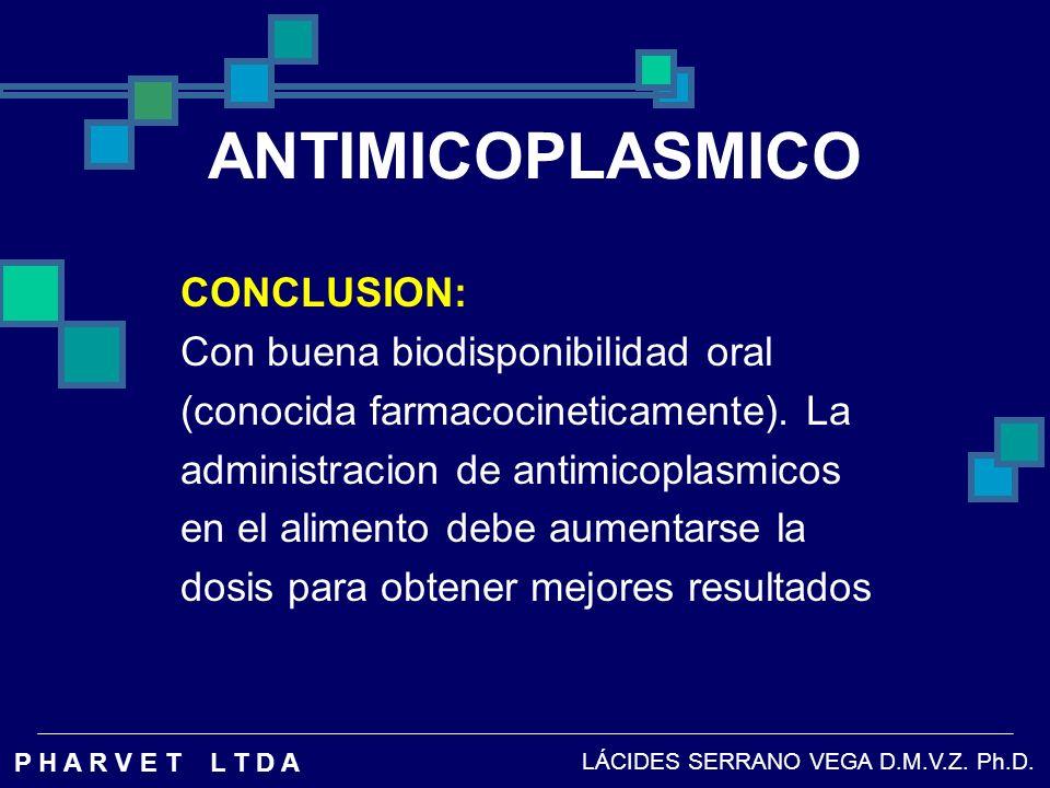 ANTIMICOPLASMICO CONCLUSION: Con buena biodisponibilidad oral
