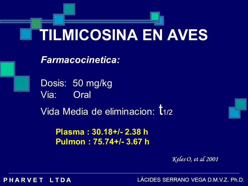 TILMICOSINA EN AVES Farmacocinetica: Dosis: 50 mg/kg Via: Oral