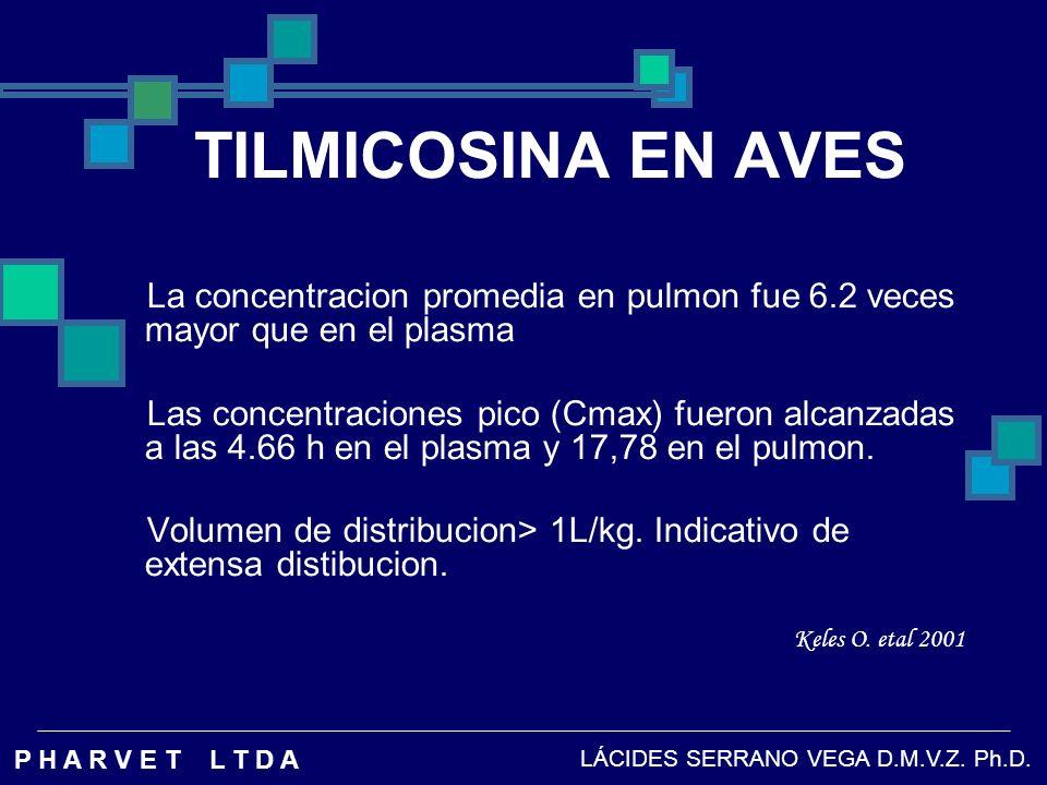 TILMICOSINA EN AVES La concentracion promedia en pulmon fue 6.2 veces mayor que en el plasma.