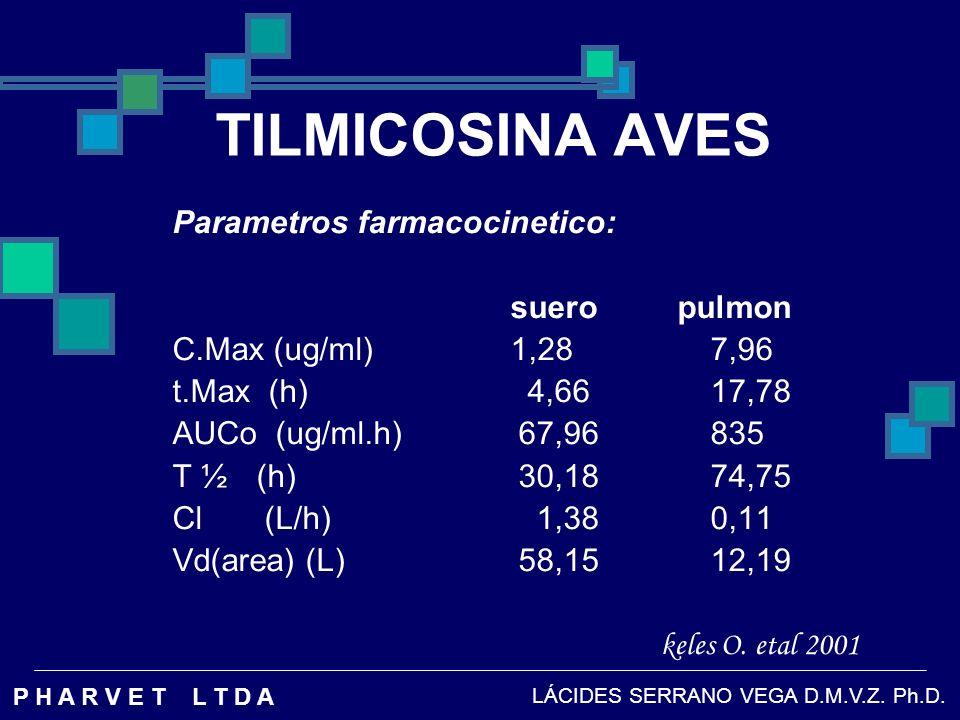 TILMICOSINA AVES Parametros farmacocinetico: suero pulmon