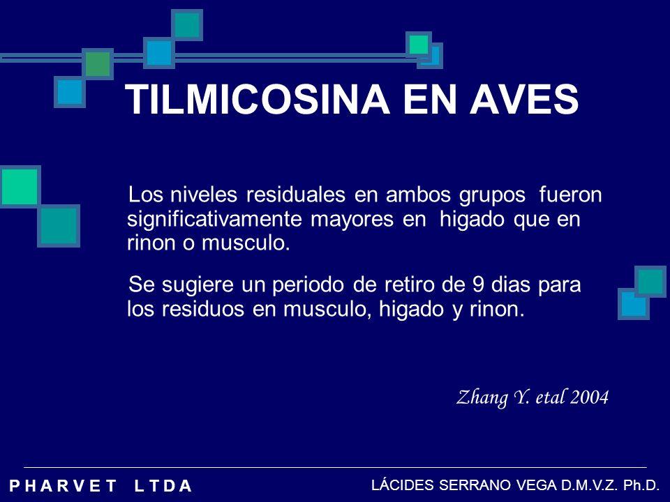 TILMICOSINA EN AVES Los niveles residuales en ambos grupos fueron significativamente mayores en higado que en rinon o musculo.