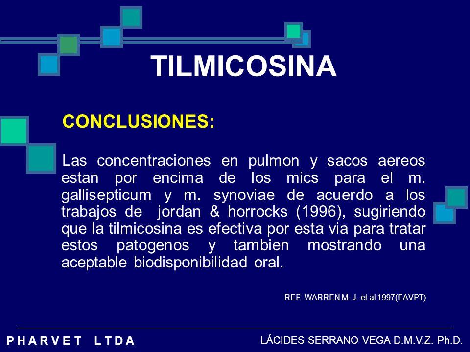 TILMICOSINA CONCLUSIONES: