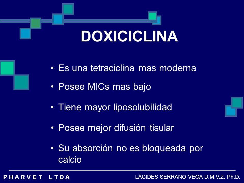 DOXICICLINA Es una tetraciclina mas moderna Posee MICs mas bajo
