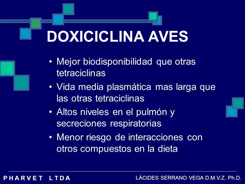 DOXICICLINA AVES Mejor biodisponibilidad que otras tetraciclinas