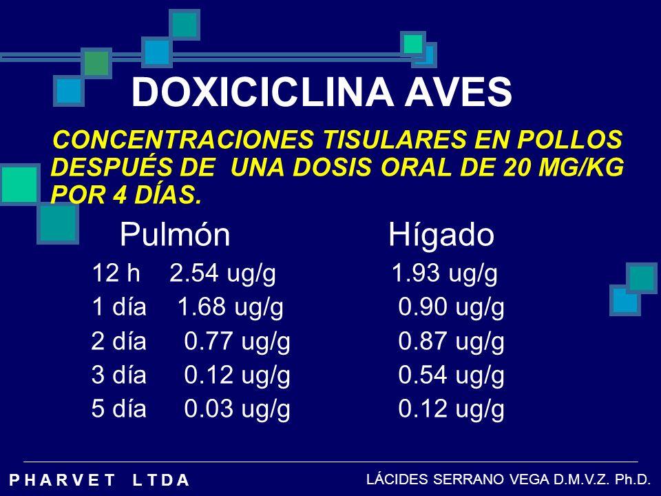 DOXICICLINA AVES CONCENTRACIONES TISULARES EN POLLOS DESPUÉS DE UNA DOSIS ORAL DE 20 MG/KG POR 4 DÍAS.