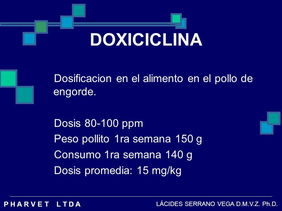 DOXICICLINA Dosificacion en el alimento en el pollo de engorde.