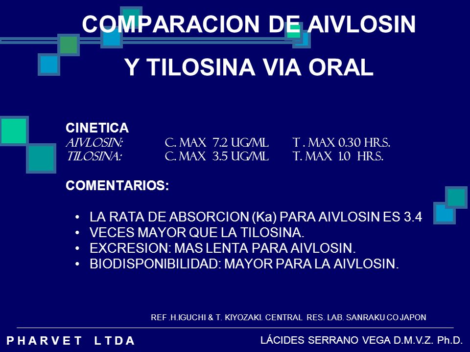 COMPARACION DE AIVLOSIN Y TILOSINA VIA ORAL