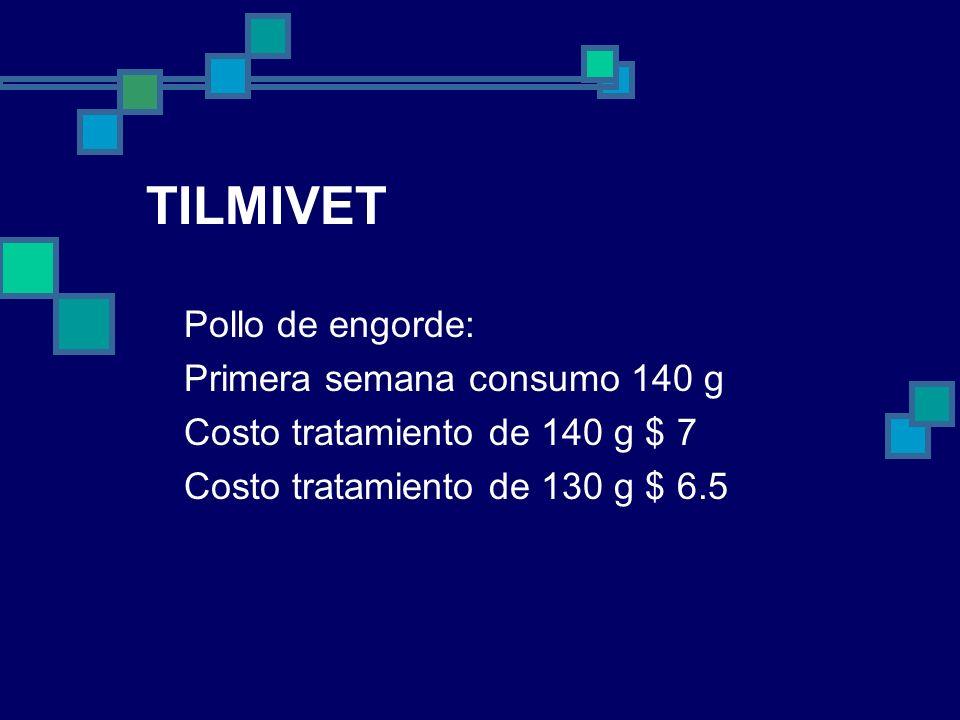 TILMIVET Pollo de engorde: Primera semana consumo 140 g