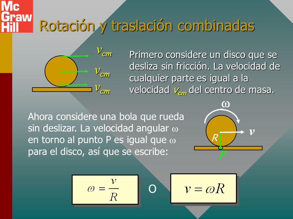 Rotación y traslación combinadas