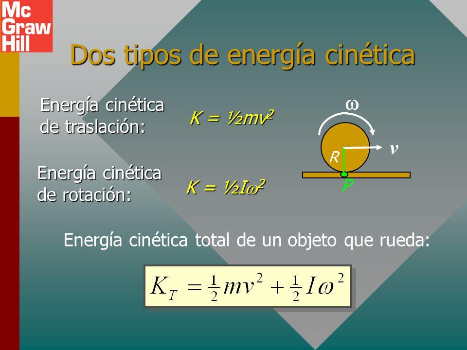 Dos tipos de energía cinética