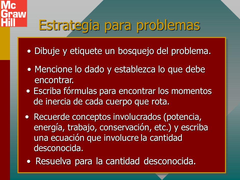 Estrategia para problemas