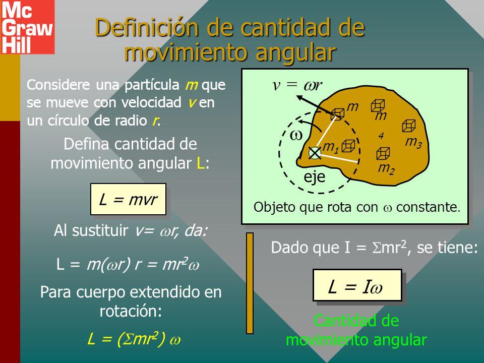 Definición de cantidad de movimiento angular