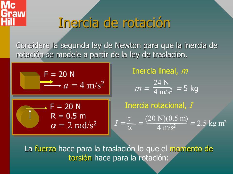 Inercia de rotación a = 4 m/s2 a = 2 rad/s2