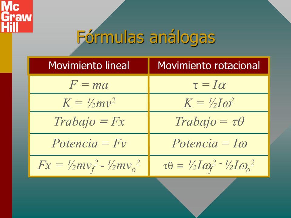 Movimiento rotacional