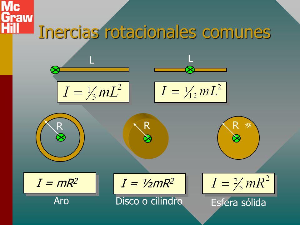 Inercias rotacionales comunes
