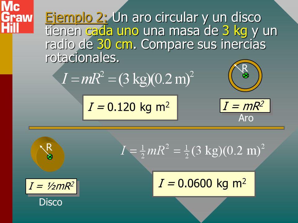 Ejemplo 2: Un aro circular y un disco tienen cada uno una masa de 3 kg y un radio de 30 cm. Compare sus inercias rotacionales.