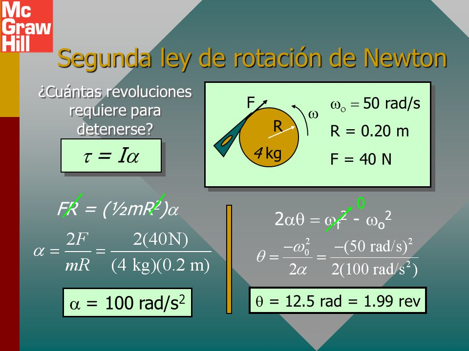 Segunda ley de rotación de Newton