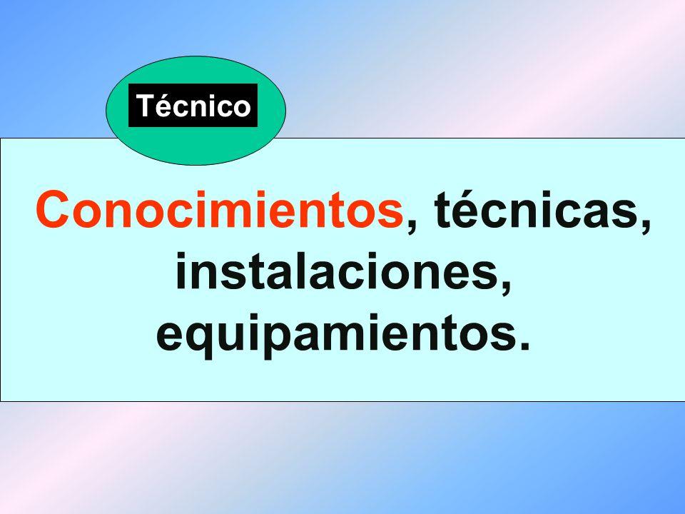 Conocimientos, técnicas, instalaciones, equipamientos.