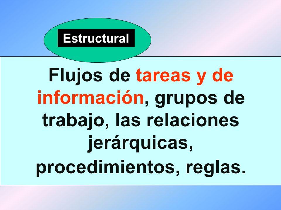 Estructural Flujos de tareas y de información, grupos de trabajo, las relaciones jerárquicas, procedimientos, reglas.
