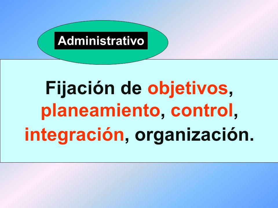 Administrativo Fijación de objetivos, planeamiento, control, integración, organización.