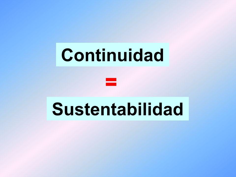 Continuidad = Sustentabilidad