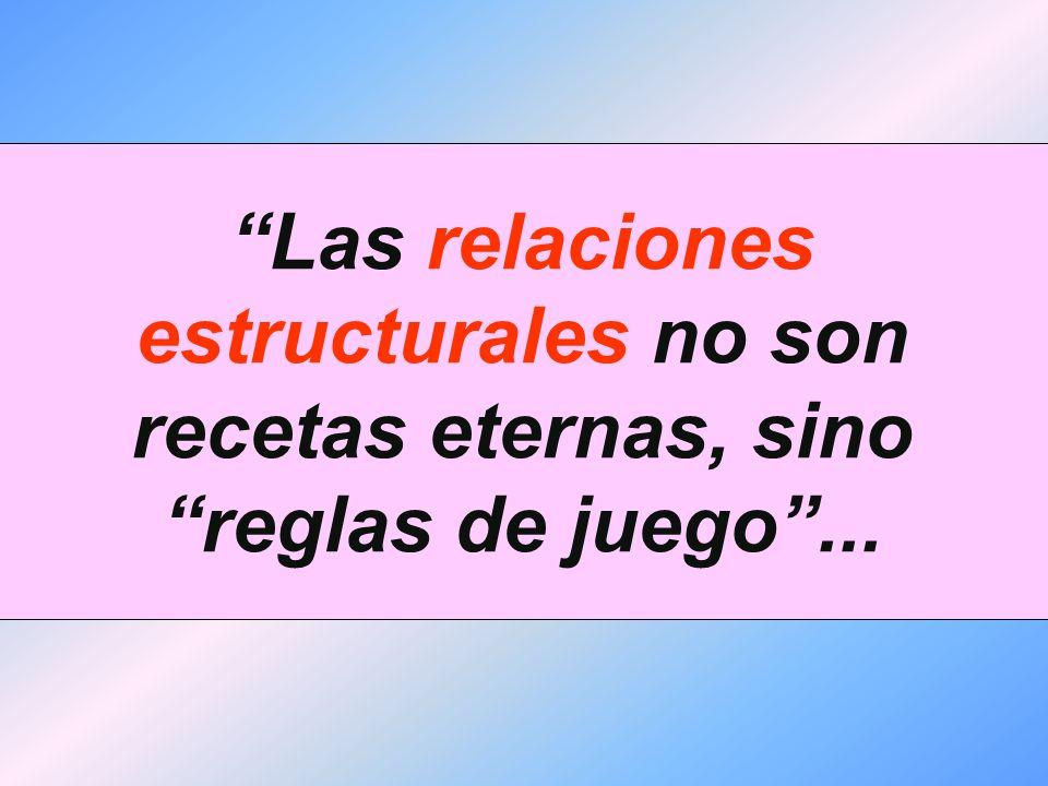 Las relaciones estructurales no son recetas eternas, sino reglas de juego ...