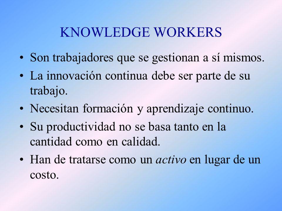 KNOWLEDGE WORKERS Son trabajadores que se gestionan a sí mismos.