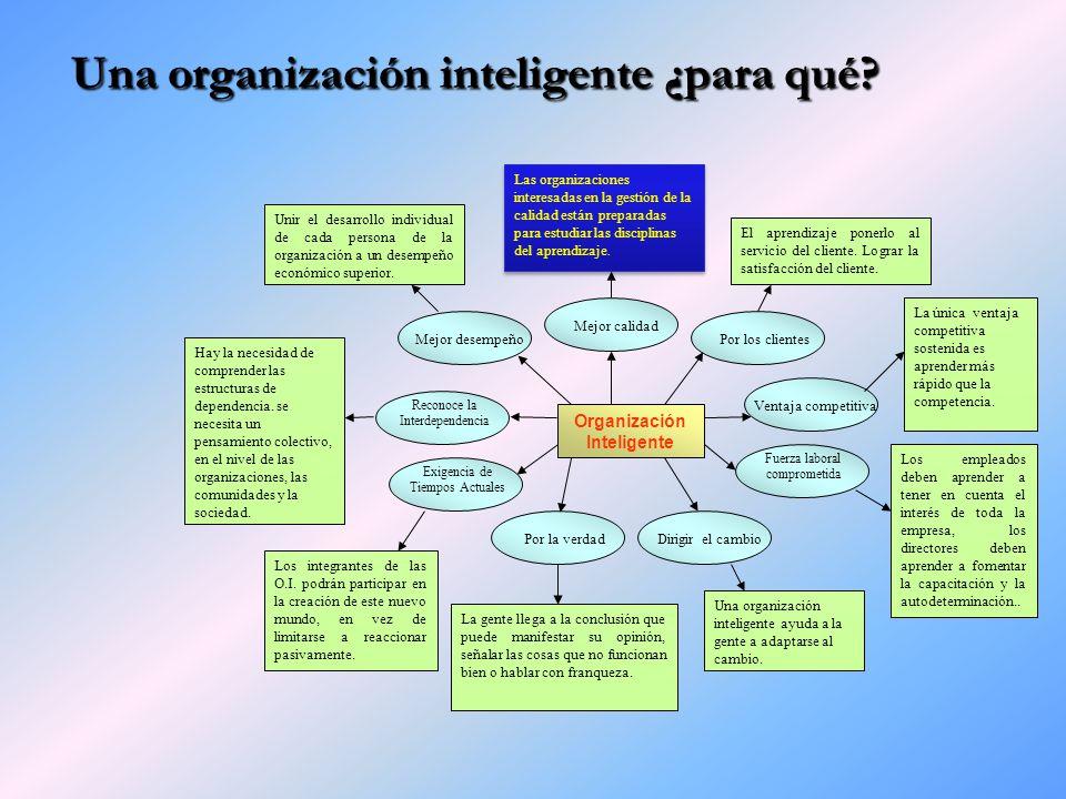 Una organización inteligente ¿para qué Organización Inteligente
