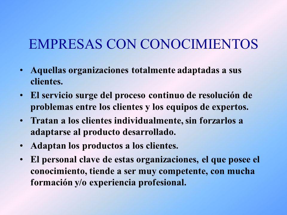EMPRESAS CON CONOCIMIENTOS