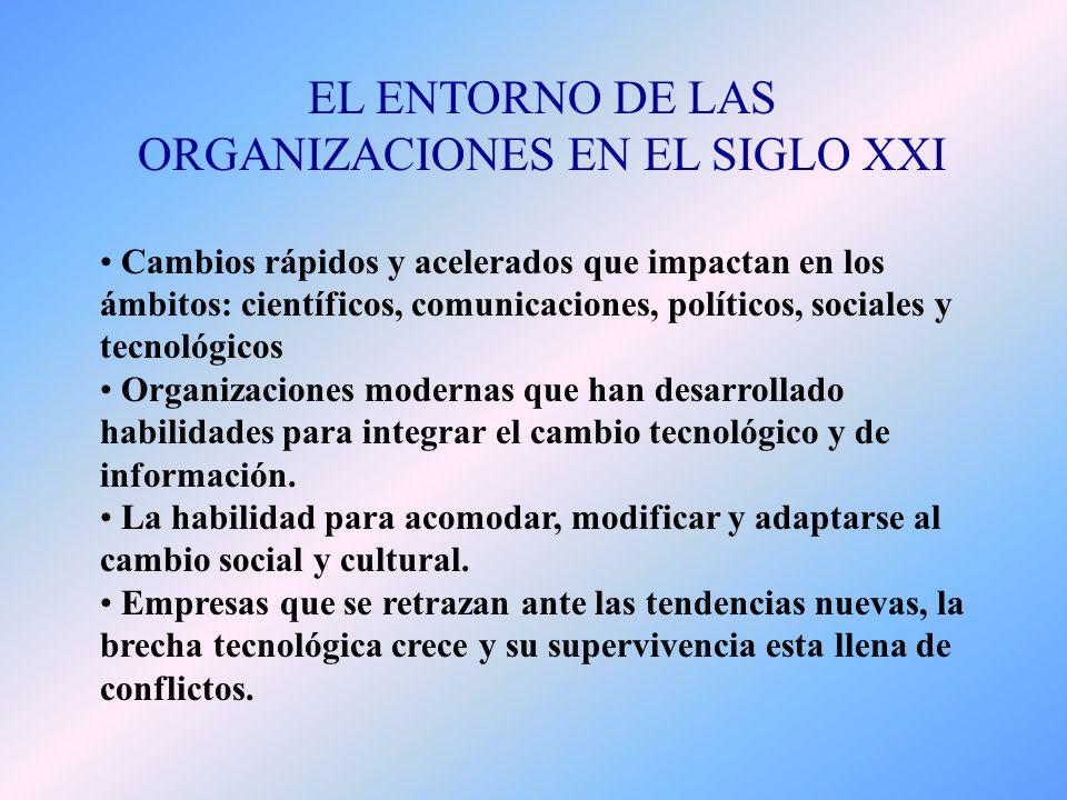 EL ENTORNO DE LAS ORGANIZACIONES EN EL SIGLO XXI