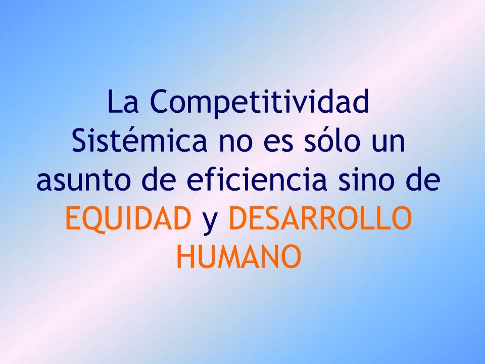 La Competitividad Sistémica no es sólo un asunto de eficiencia sino de EQUIDAD y DESARROLLO HUMANO