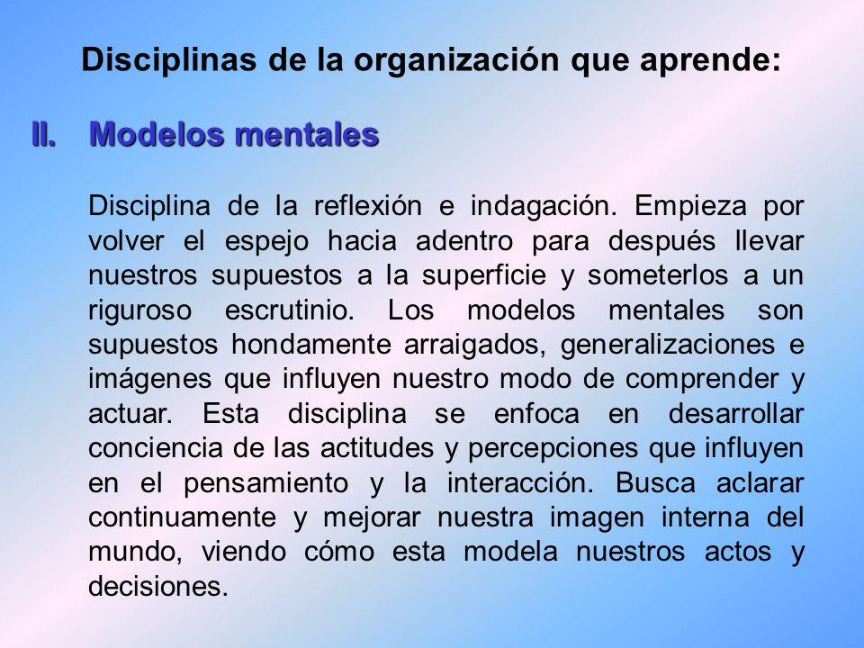 Disciplinas de la organización que aprende: