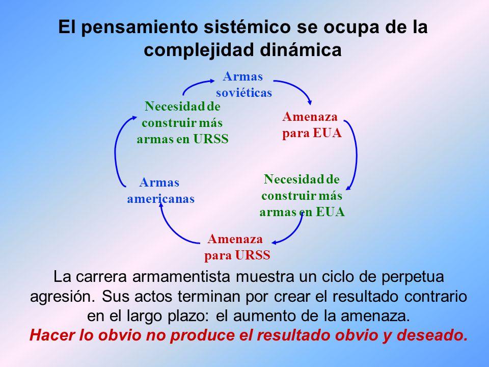El pensamiento sistémico se ocupa de la complejidad dinámica