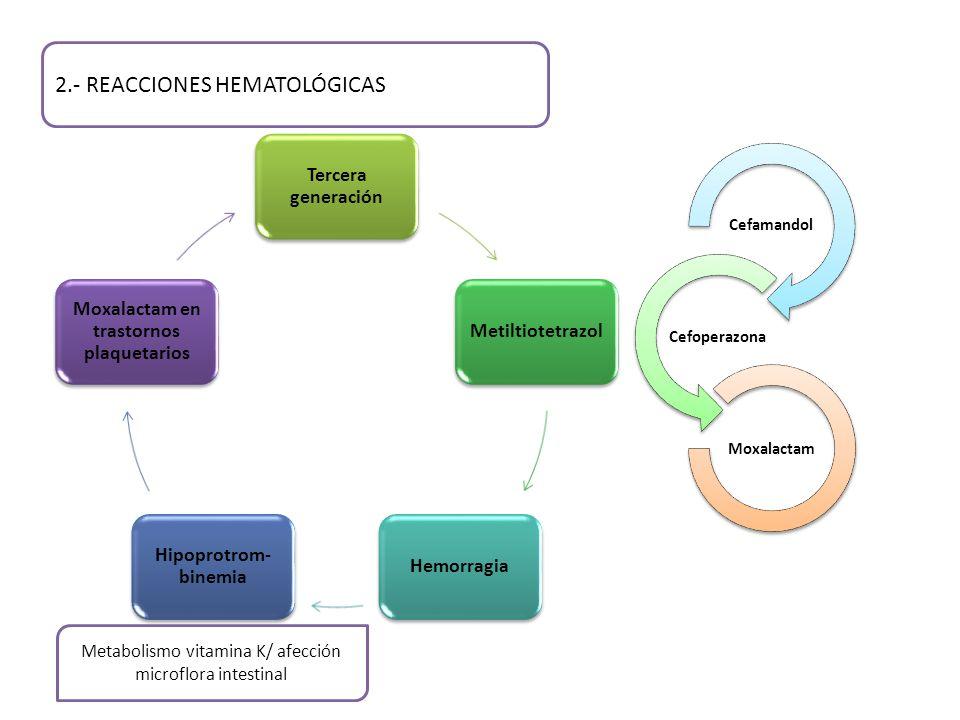 Moxalactam en trastornos plaquetarios