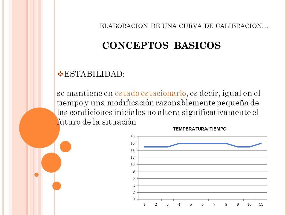 CONCEPTOS BASICOS ESTABILIDAD: