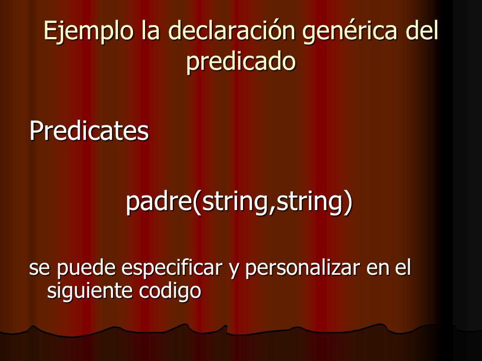 Ejemplo la declaración genérica del predicado