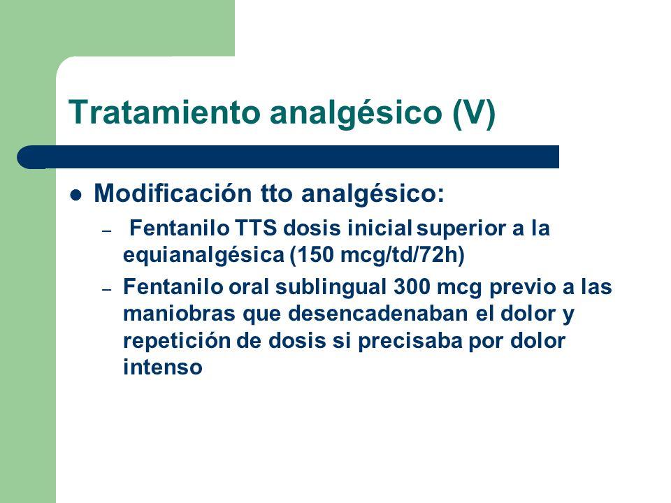 Tratamiento analgésico (V)