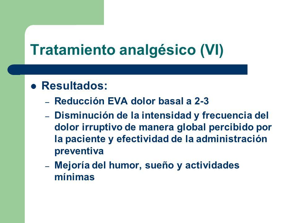 Tratamiento analgésico (VI)
