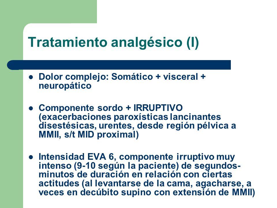 Tratamiento analgésico (I)