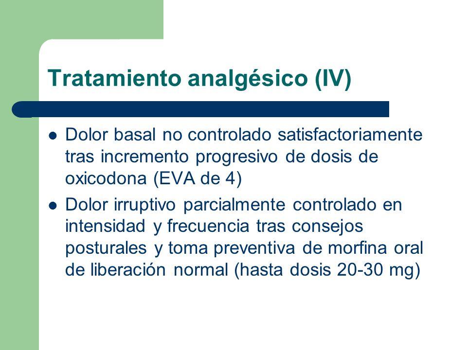 Tratamiento analgésico (IV)