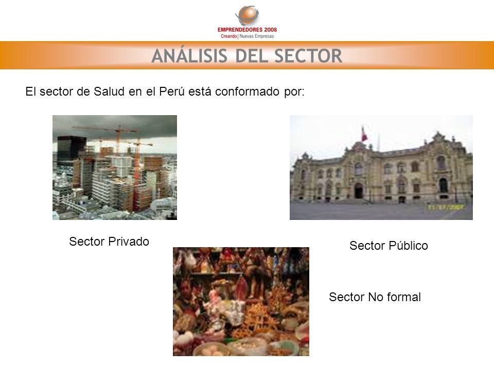 ANÁLISIS DEL SECTOR El sector de Salud en el Perú está conformado por: