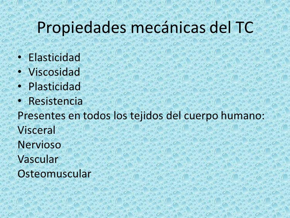 Propiedades mecánicas del TC