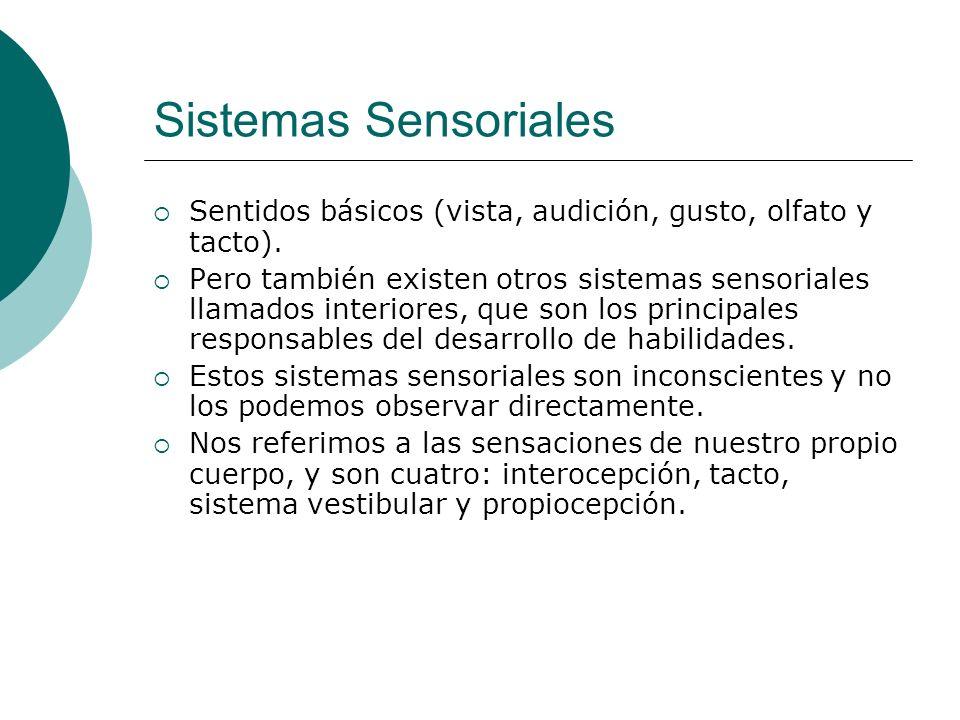 Sistemas Sensoriales Sentidos básicos (vista, audición, gusto, olfato y tacto).