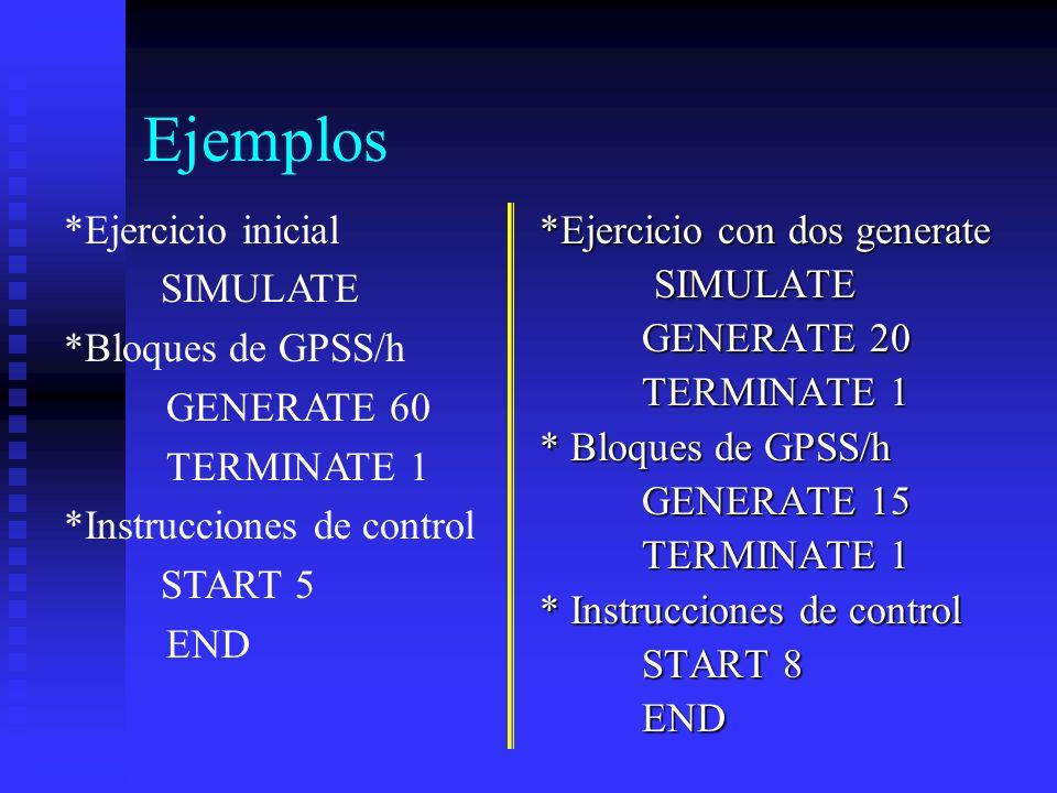 Ejemplos *Ejercicio con dos generate *Ejercicio inicial SIMULATE